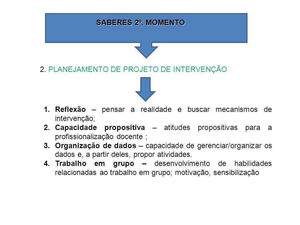2. PLANEJAMENTO DE PROJETO DE INTERVENÇÃO