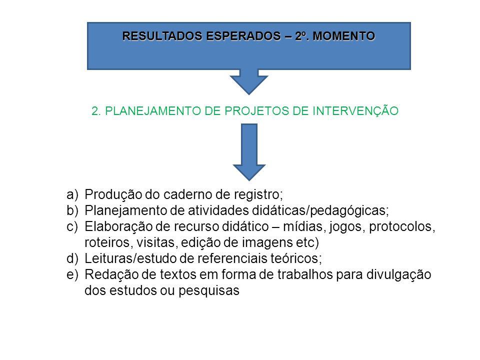 RESULTADOS ESPERADOS – 2º. MOMENTO