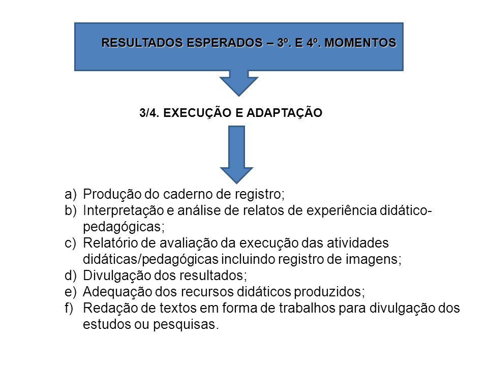 RESULTADOS ESPERADOS – 3º. E 4º. MOMENTOS
