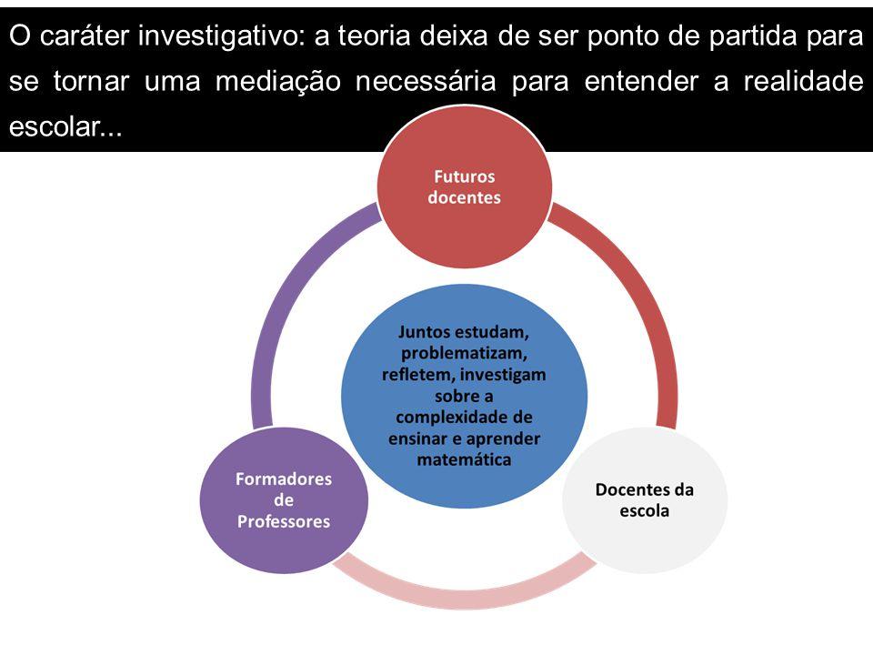 O caráter investigativo: a teoria deixa de ser ponto de partida para se tornar uma mediação necessária para entender a realidade escolar...