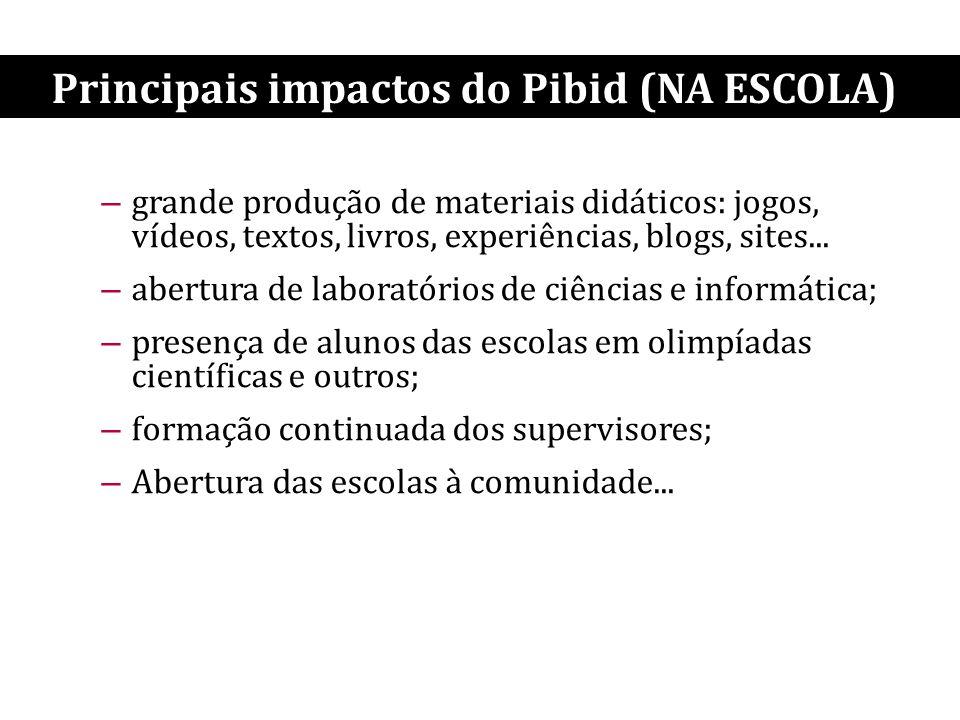 Principais impactos do Pibid (NA ESCOLA)