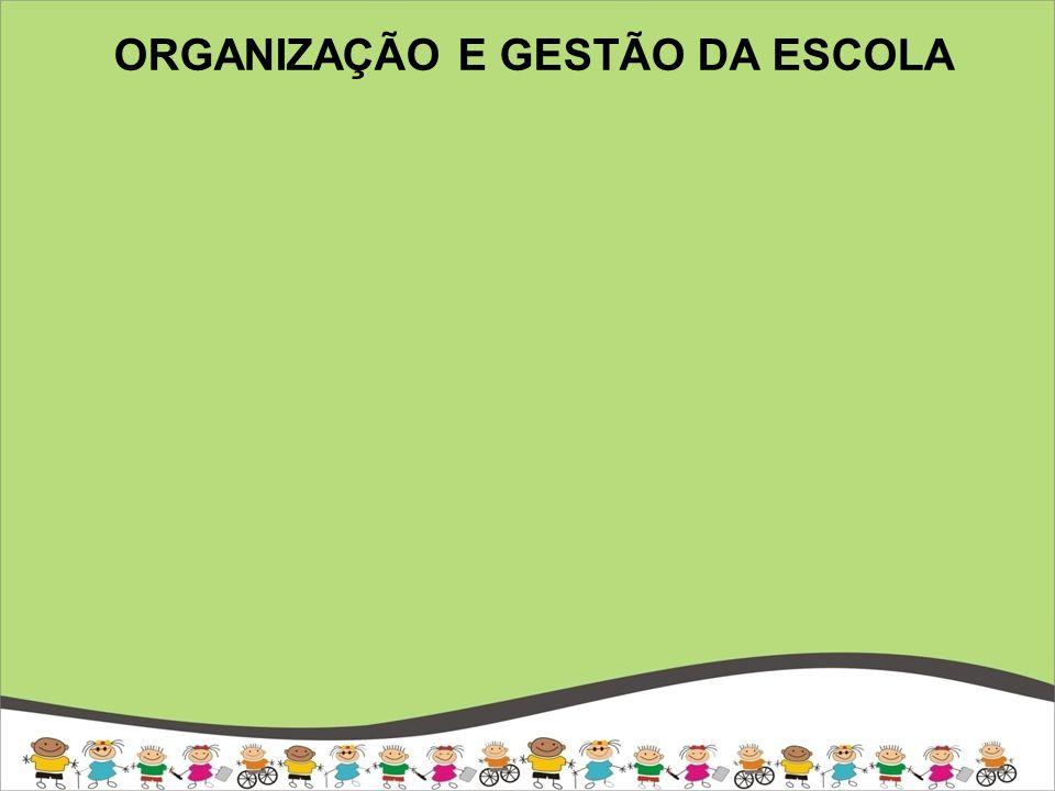 ORGANIZAÇÃO E GESTÃO DA ESCOLA
