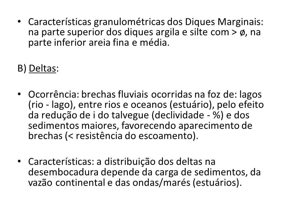 Características granulométricas dos Diques Marginais: na parte superior dos diques argila e silte com > ø, na parte inferior areia fina e média.
