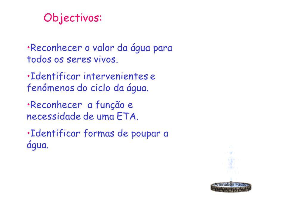 Objectivos: Reconhecer o valor da água para todos os seres vivos. Identificar intervenientes e fenómenos do ciclo da água.