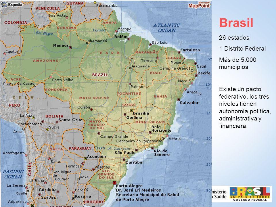 Brasil 26 estados 1 Distrito Federal Más de 5.000 municipios