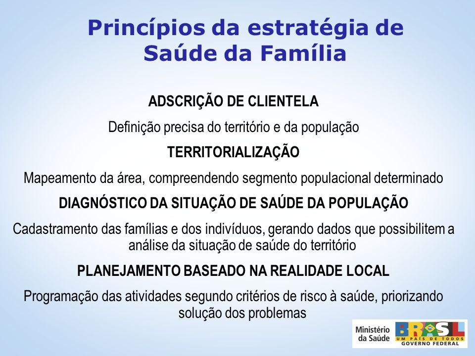 Princípios da estratégia de Saúde da Família