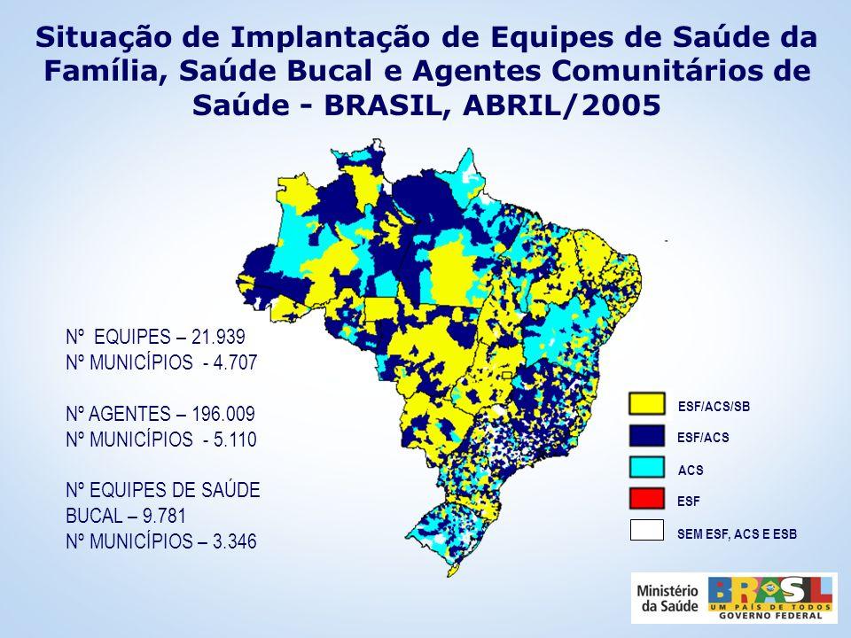 Situação de Implantação de Equipes de Saúde da Família, Saúde Bucal e Agentes Comunitários de Saúde - BRASIL, ABRIL/2005
