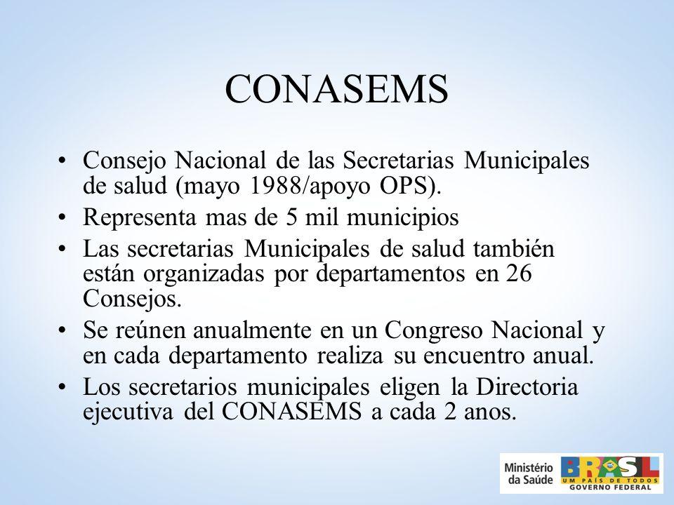 CONASEMSConsejo Nacional de las Secretarias Municipales de salud (mayo 1988/apoyo OPS). Representa mas de 5 mil municipios.