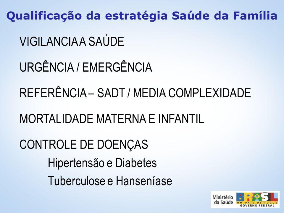 Qualificação da estratégia Saúde da Família