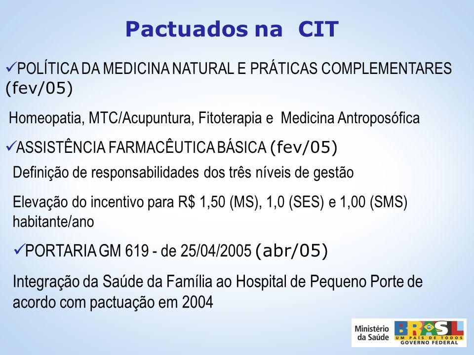 Pactuados na CIT PORTARIA GM 619 - de 25/04/2005 (abr/05)