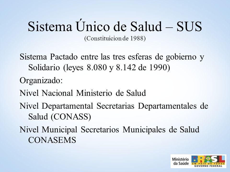 Sistema Único de Salud – SUS (Constituicion de 1988)