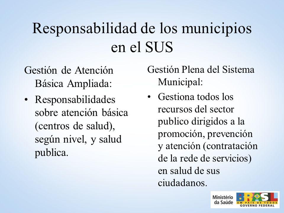 Responsabilidad de los municipios en el SUS