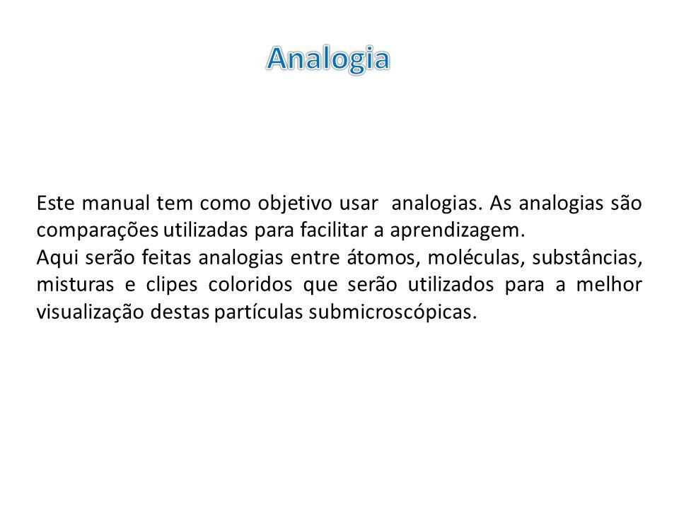 Analogia Este manual tem como objetivo usar analogias. As analogias são comparações utilizadas para facilitar a aprendizagem.