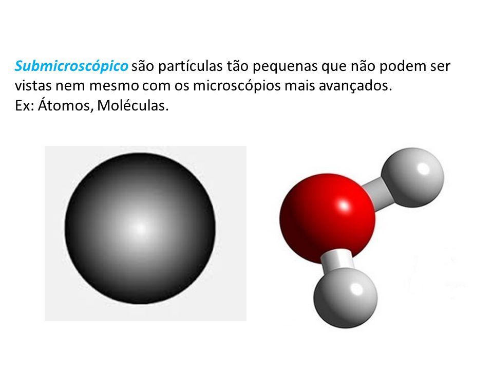 Submicroscópico são partículas tão pequenas que não podem ser vistas nem mesmo com os microscópios mais avançados.