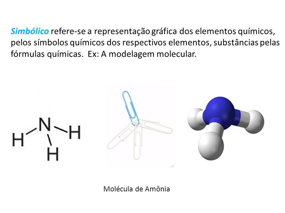 Simbólico refere-se a representação gráfica dos elementos químicos, pelos símbolos químicos dos respectivos elementos, substâncias pelas fórmulas químicas. Ex: A modelagem molecular.