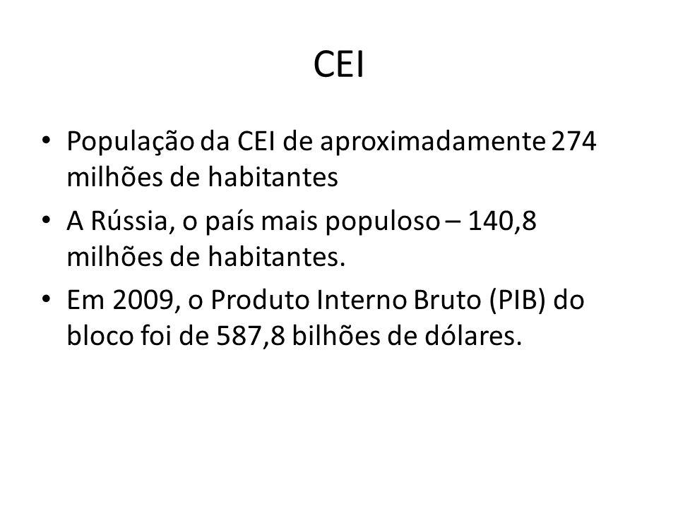 CEI População da CEI de aproximadamente 274 milhões de habitantes