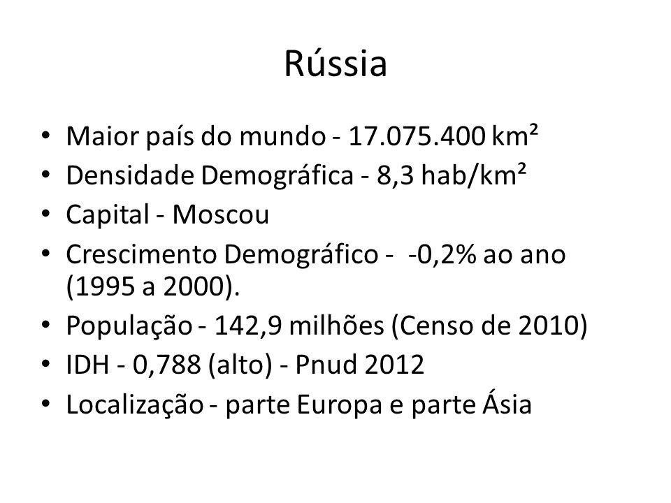 Rússia Maior país do mundo - 17.075.400 km²