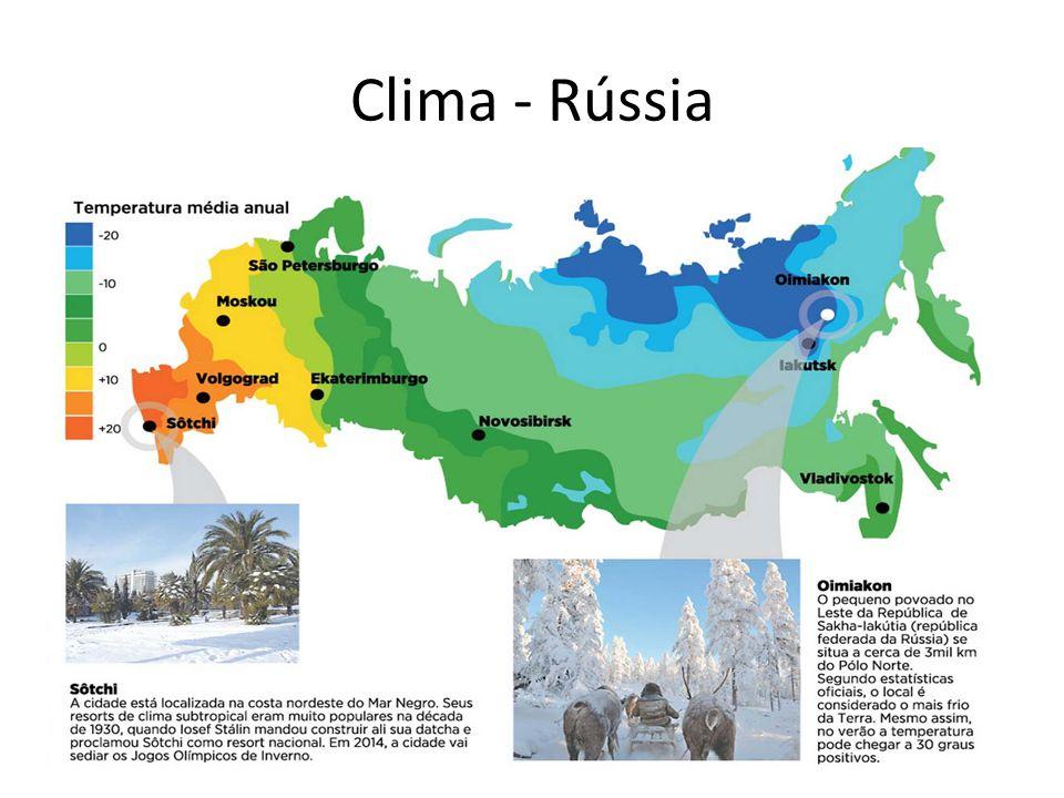 Clima - Rússia