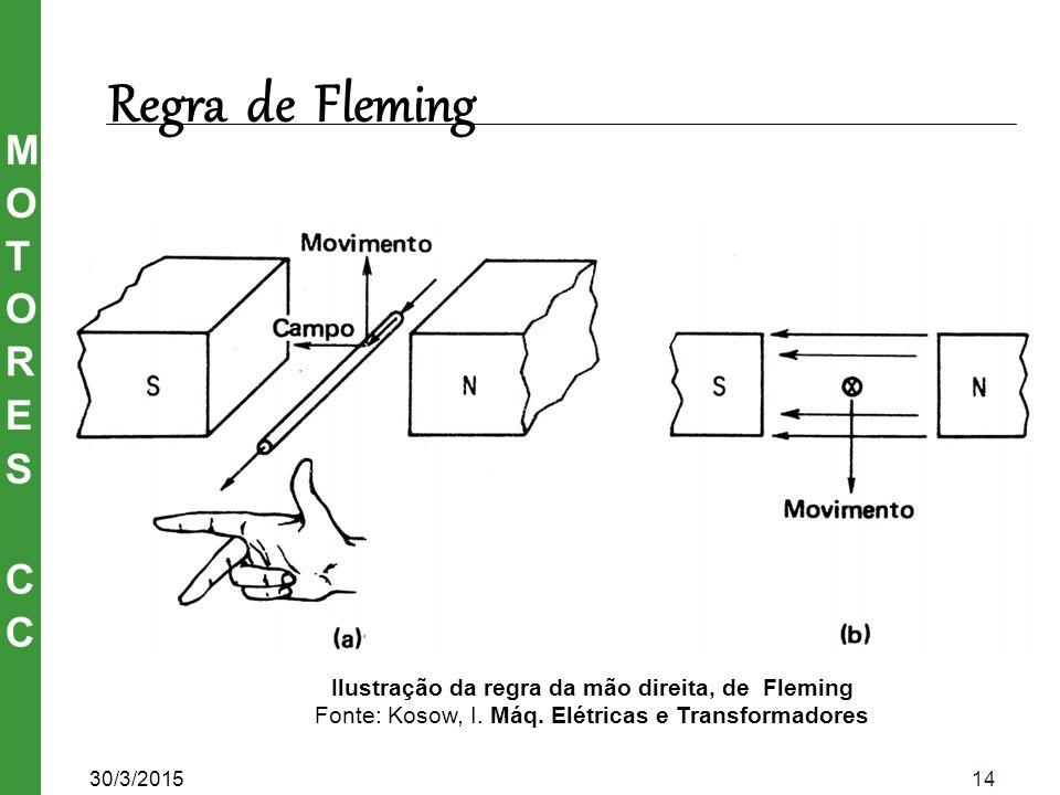 Regra de Fleming John Ambrose Fleming. Determinou o sentido da força eletromotriz induzida.