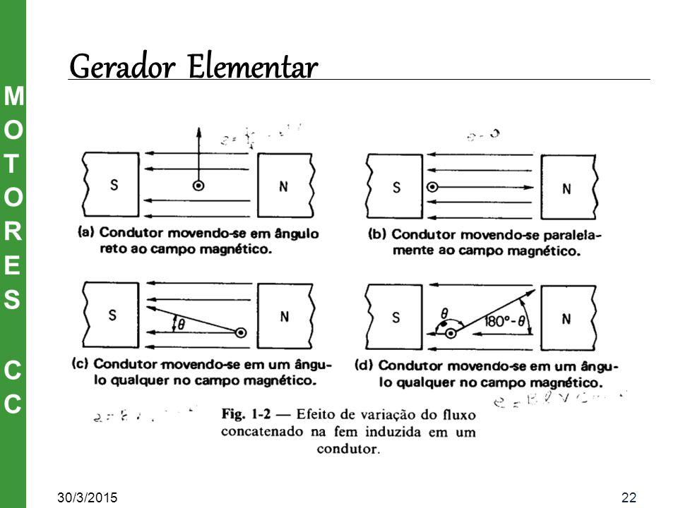 Gerador Elementar 09/04/2017 22