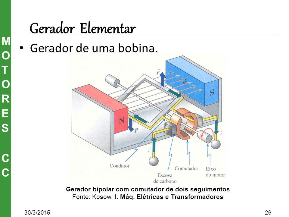 Gerador bipolar com comutador de dois seguimentos