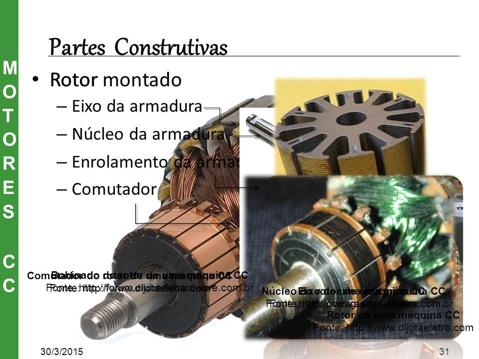 Partes Construtivas Rotor Rotor montado Eixo da armadura