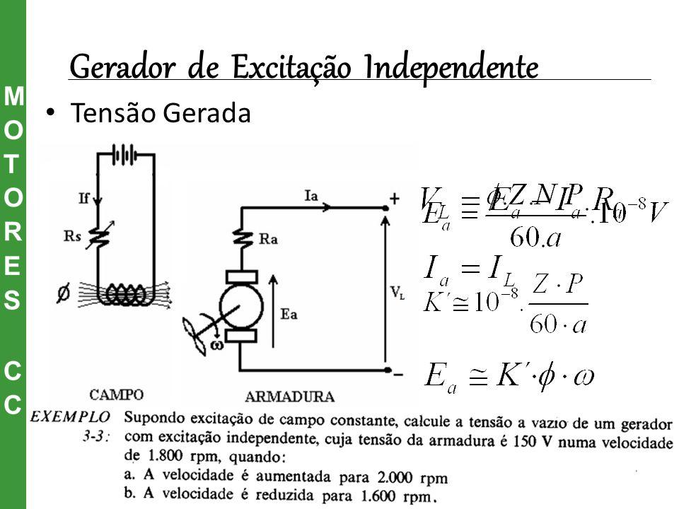 Esquema de ligação de uma máquina CC com excitação independente