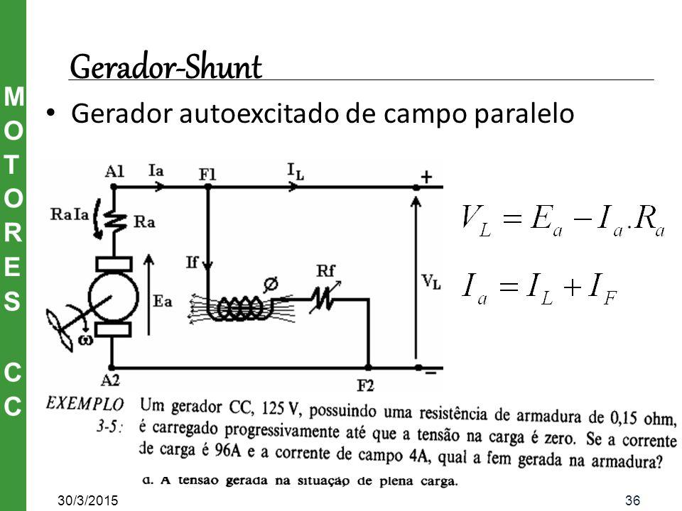 Circuito esquemático de um Gerador-Shunt