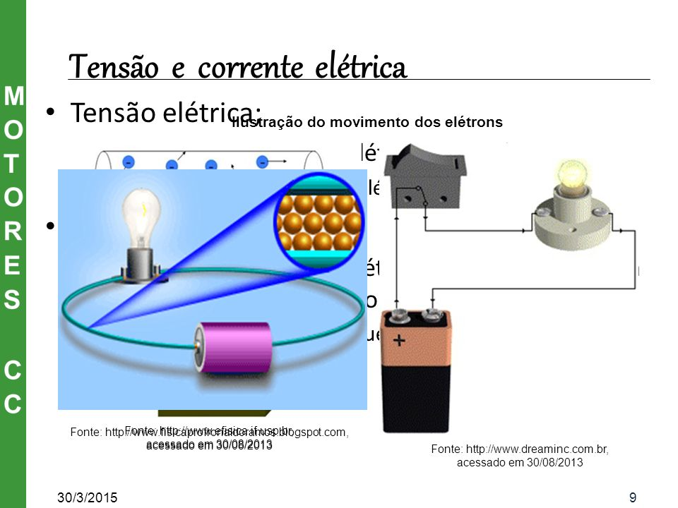 Ilustração do movimento dos elétrons