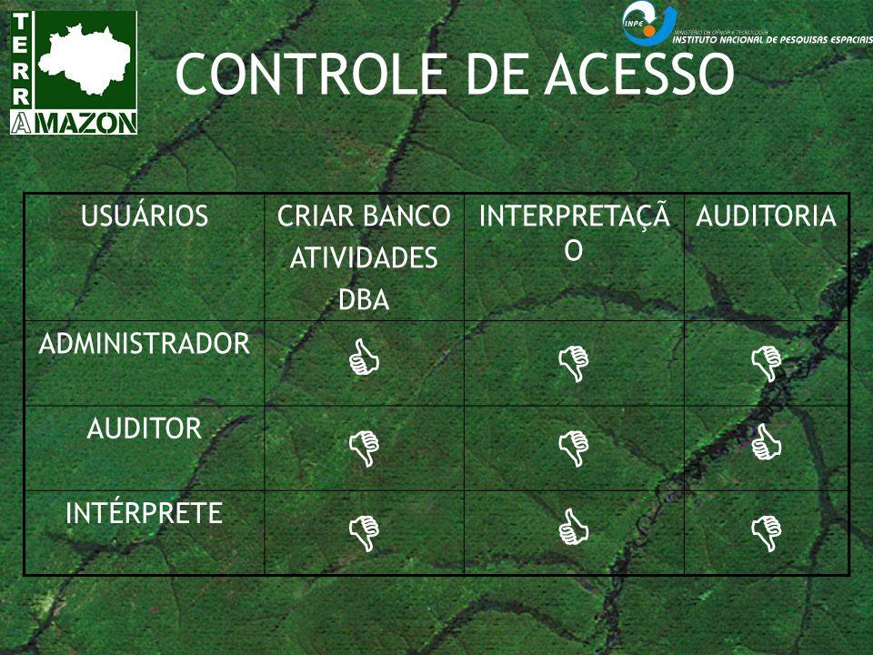   CONTROLE DE ACESSO USUÁRIOS CRIAR BANCO ATIVIDADES DBA