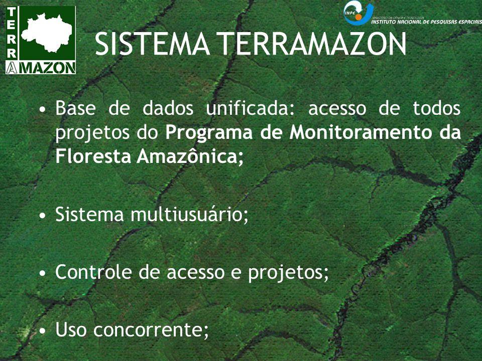 SISTEMA TERRAMAZON Base de dados unificada: acesso de todos projetos do Programa de Monitoramento da Floresta Amazônica;