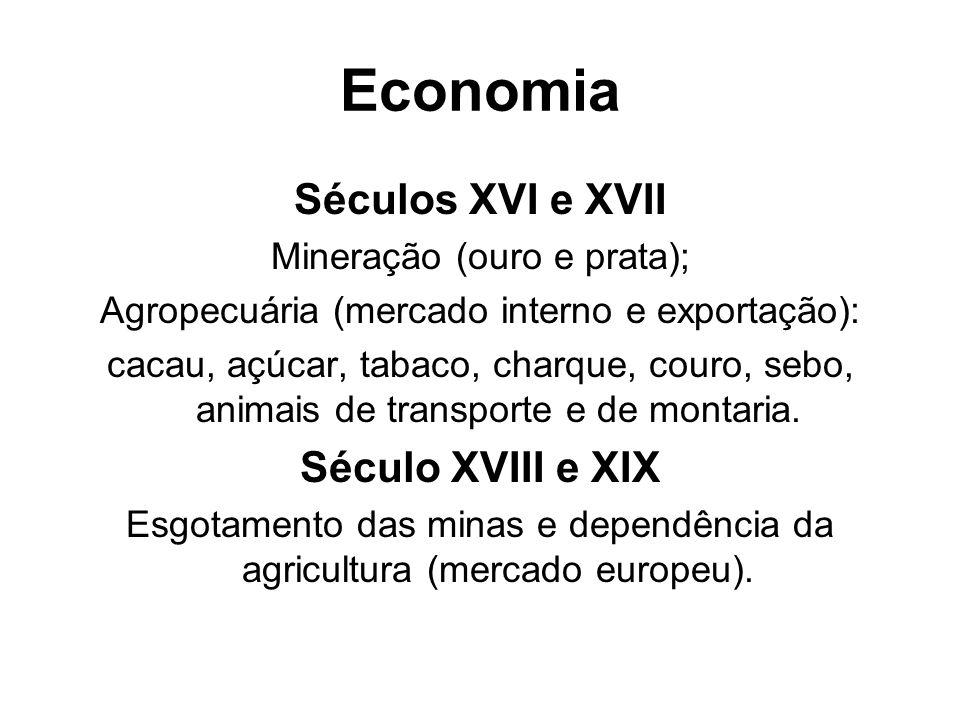 Economia Séculos XVI e XVII Século XVIII e XIX