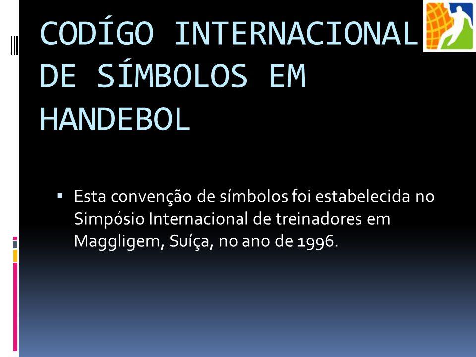 CODÍGO INTERNACIONAL DE SÍMBOLOS EM HANDEBOL