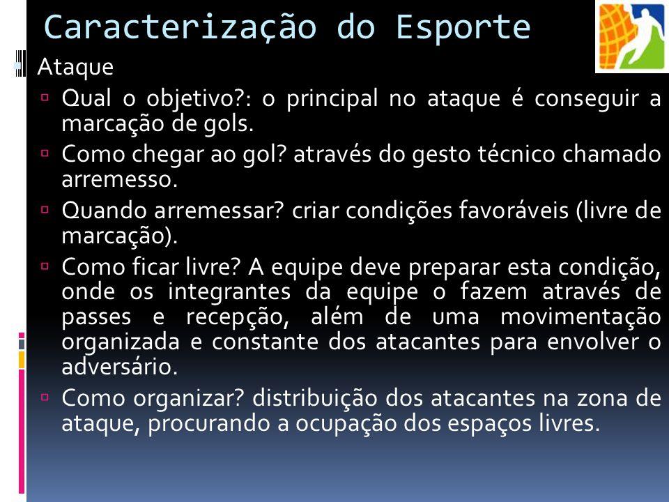 Caracterização do Esporte