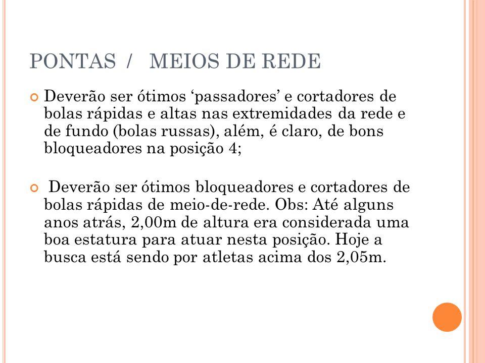 PONTAS / MEIOS DE REDE