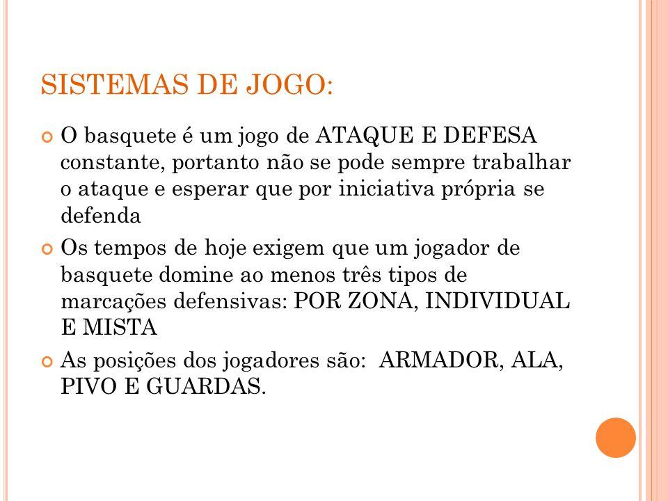 SISTEMAS DE JOGO: