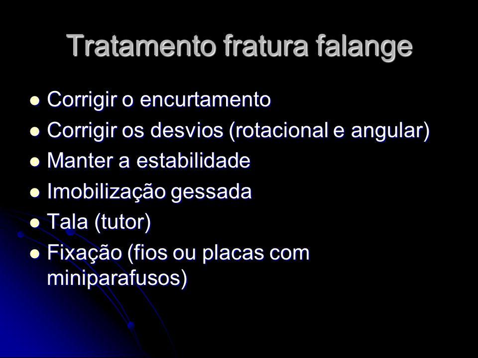 Tratamento fratura falange