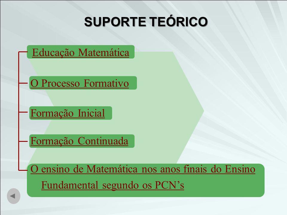 SUPORTE TEÓRICO Educação Matemática O Processo Formativo