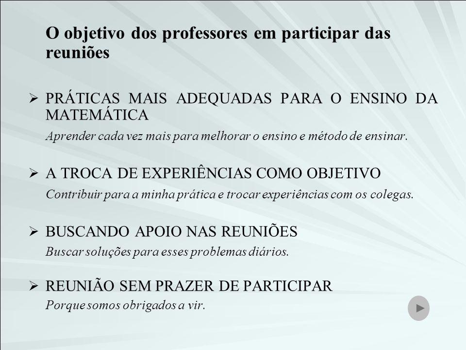 O objetivo dos professores em participar das reuniões
