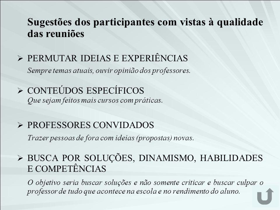 Sugestões dos participantes com vistas à qualidade das reuniões