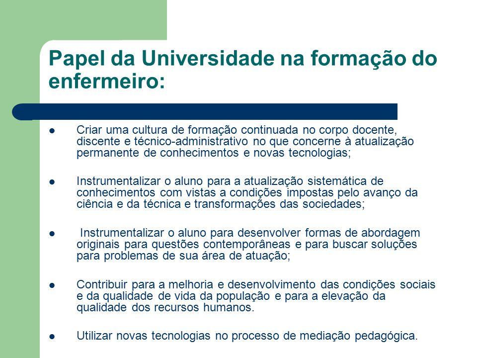 Papel da Universidade na formação do enfermeiro: