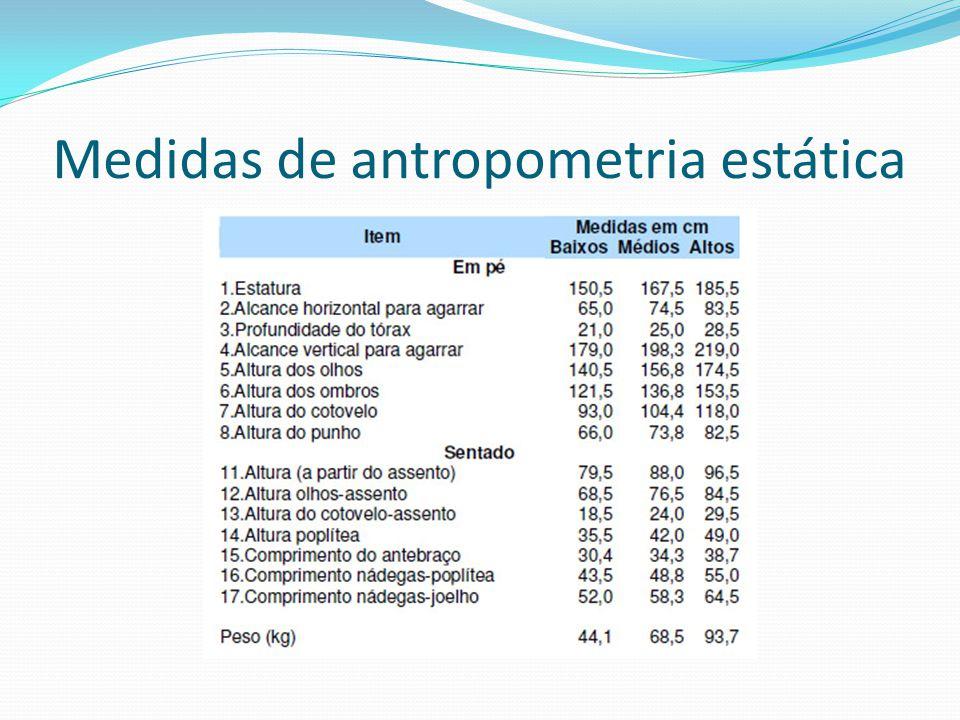 Ergonomia prof zorka welkovic ppt carregar for Antropometria estatica