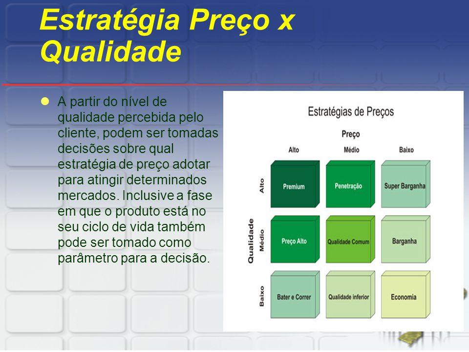 Estratégia Preço x Qualidade