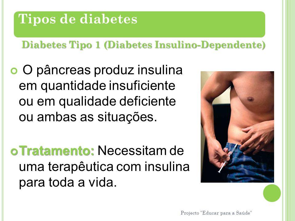 Tipos de diabetes Diabetes Tipo 1 (Diabetes Insulino-Dependente)