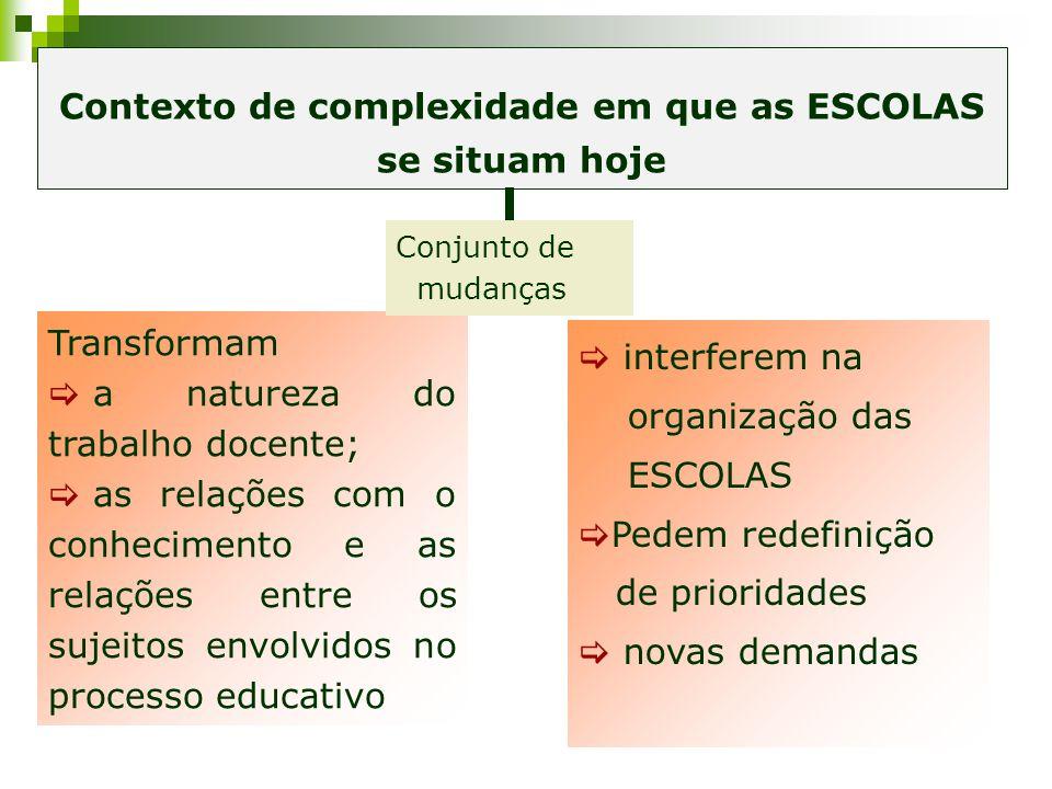 Contexto de complexidade em que as ESCOLAS se situam hoje