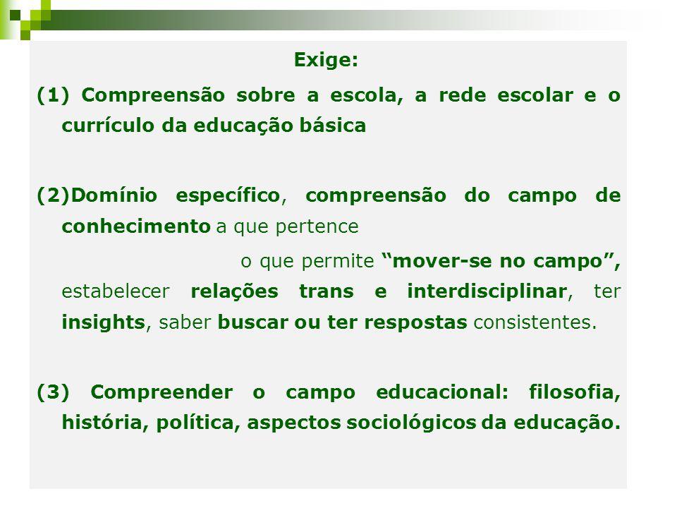 Exige: (1) Compreensão sobre a escola, a rede escolar e o currículo da educação básica.