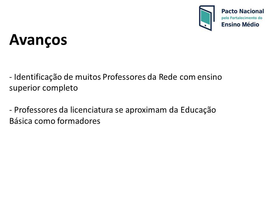 Avanços - Identificação de muitos Professores da Rede com ensino superior completo - Professores da licenciatura se aproximam da Educação Básica como formadores