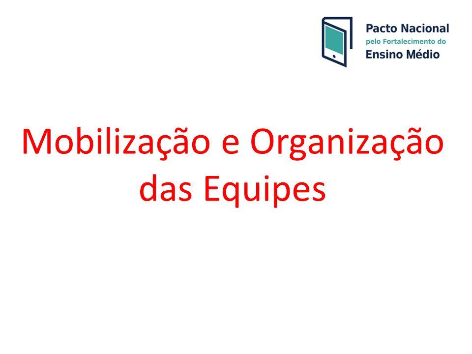 Mobilização e Organização das Equipes