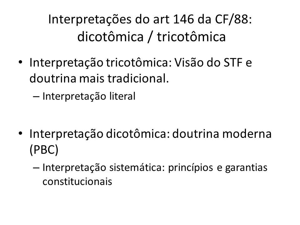 Interpretações do art 146 da CF/88: dicotômica / tricotômica