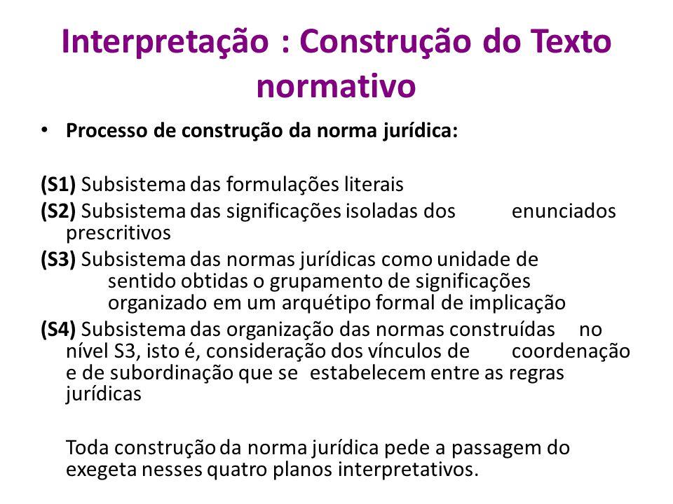 Interpretação : Construção do Texto normativo